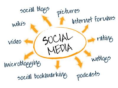 social-media-marketing-09-07-2015